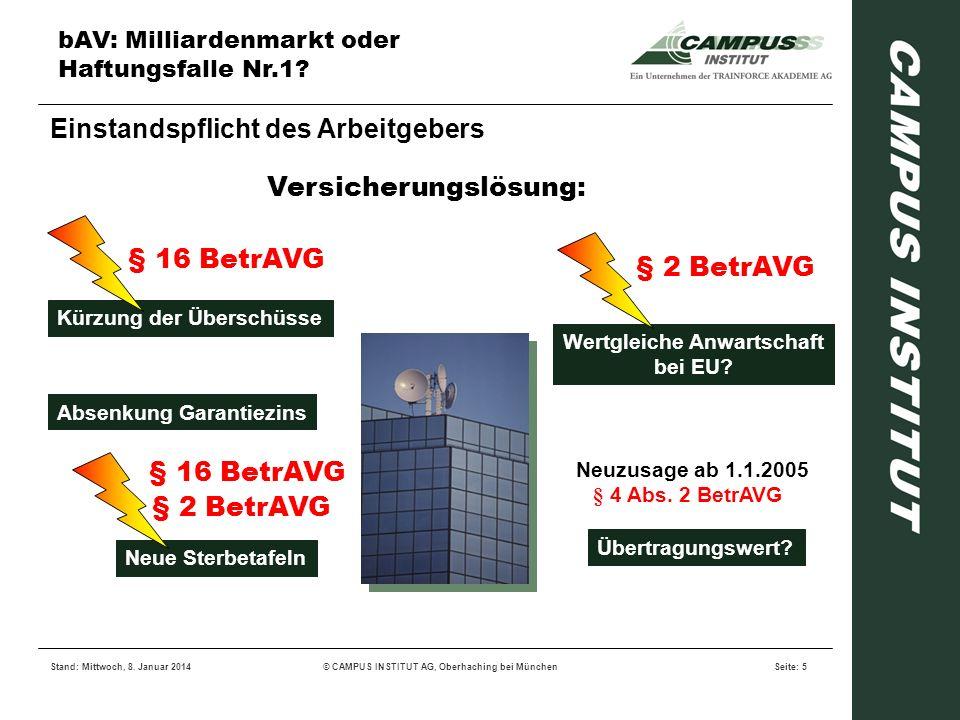 bAV: Milliardenmarkt oder Haftungsfalle Nr.1? Stand: Mittwoch, 8. Januar 2014© CAMPUS INSTITUT AG, Oberhaching bei MünchenSeite: 5 Versicherungslösung