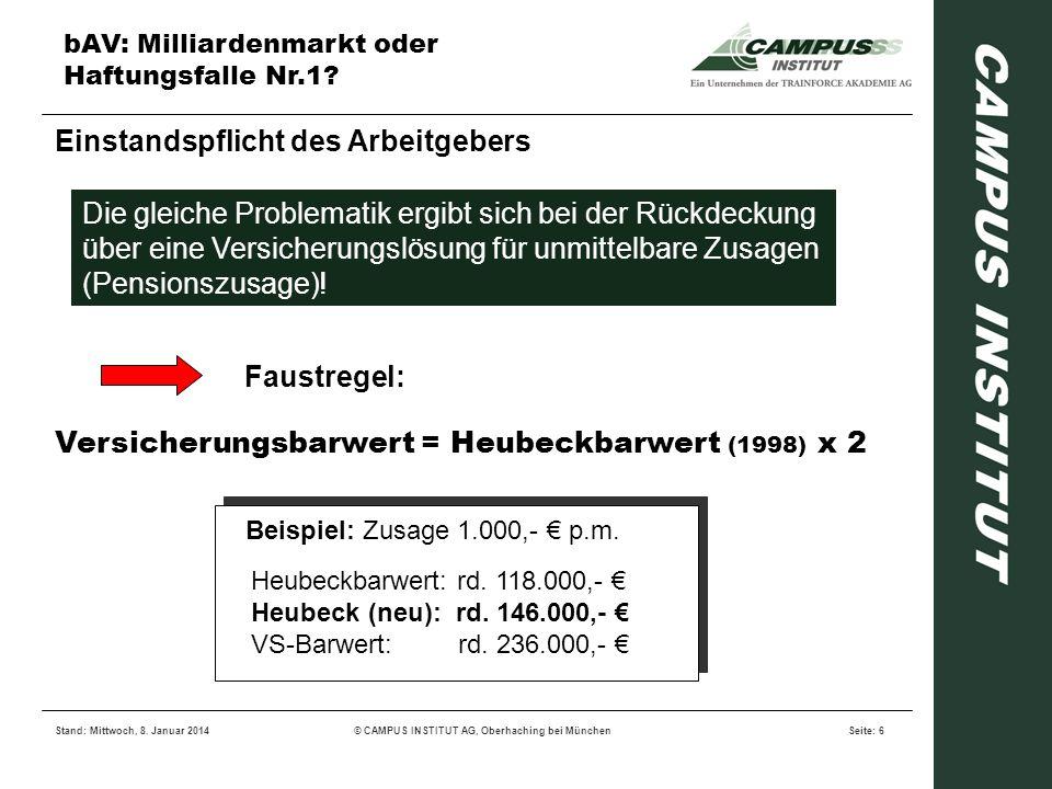 bAV: Milliardenmarkt oder Haftungsfalle Nr.1? Stand: Mittwoch, 8. Januar 2014© CAMPUS INSTITUT AG, Oberhaching bei MünchenSeite: 6 Einstandspflicht de