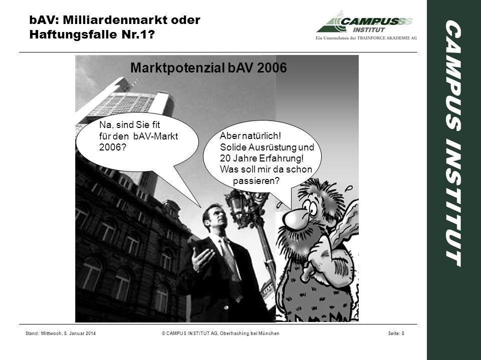 bAV: Milliardenmarkt oder Haftungsfalle Nr.1? Stand: Mittwoch, 8. Januar 2014© CAMPUS INSTITUT AG, Oberhaching bei MünchenSeite: 8 Na, sind Sie fit fü