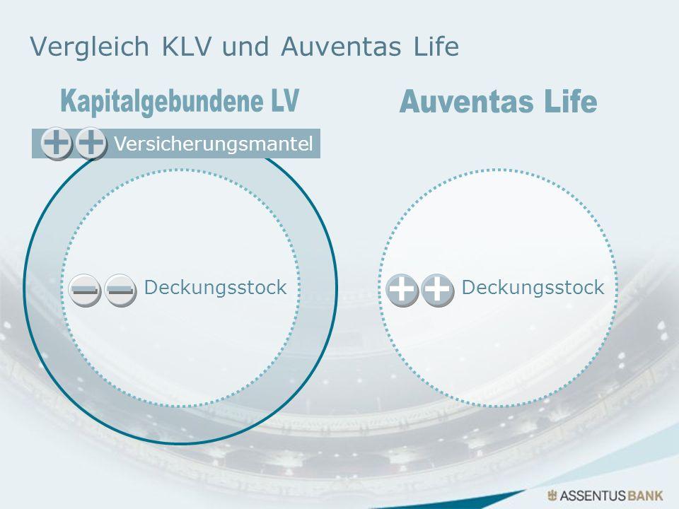 Versicherungsmantel Vergleich KLV und Auventas Life Deckungsstock