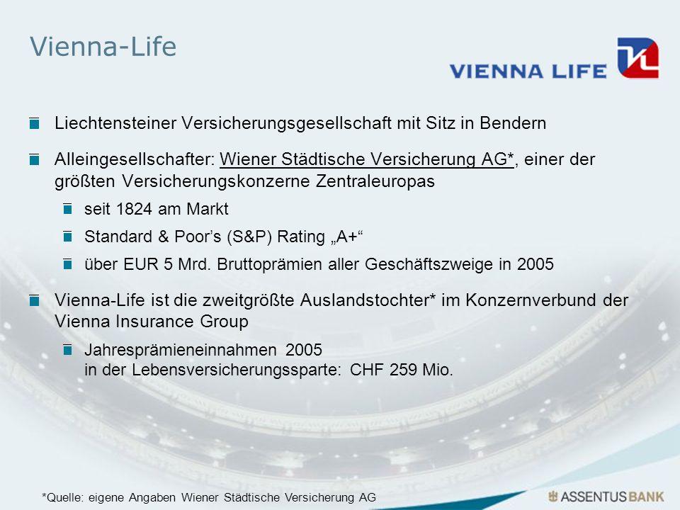 Vienna-Life Liechtensteiner Versicherungsgesellschaft mit Sitz in Bendern Alleingesellschafter: Wiener Städtische Versicherung AG*, einer der größten