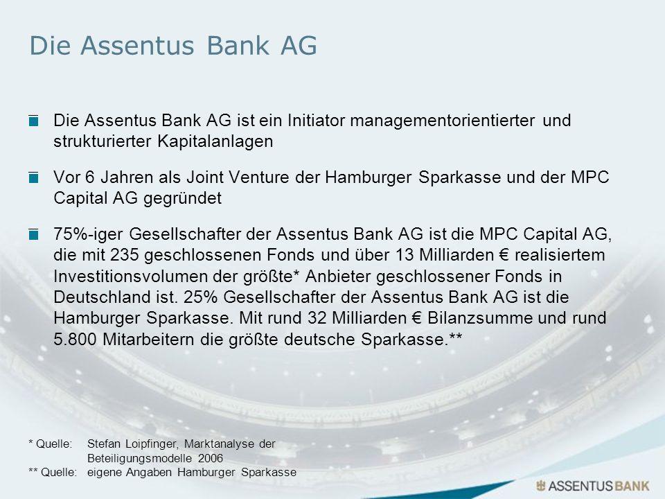 Die Assentus Bank AG Die Assentus Bank AG ist ein Initiator managementorientierter und strukturierter Kapitalanlagen Vor 6 Jahren als Joint Venture de
