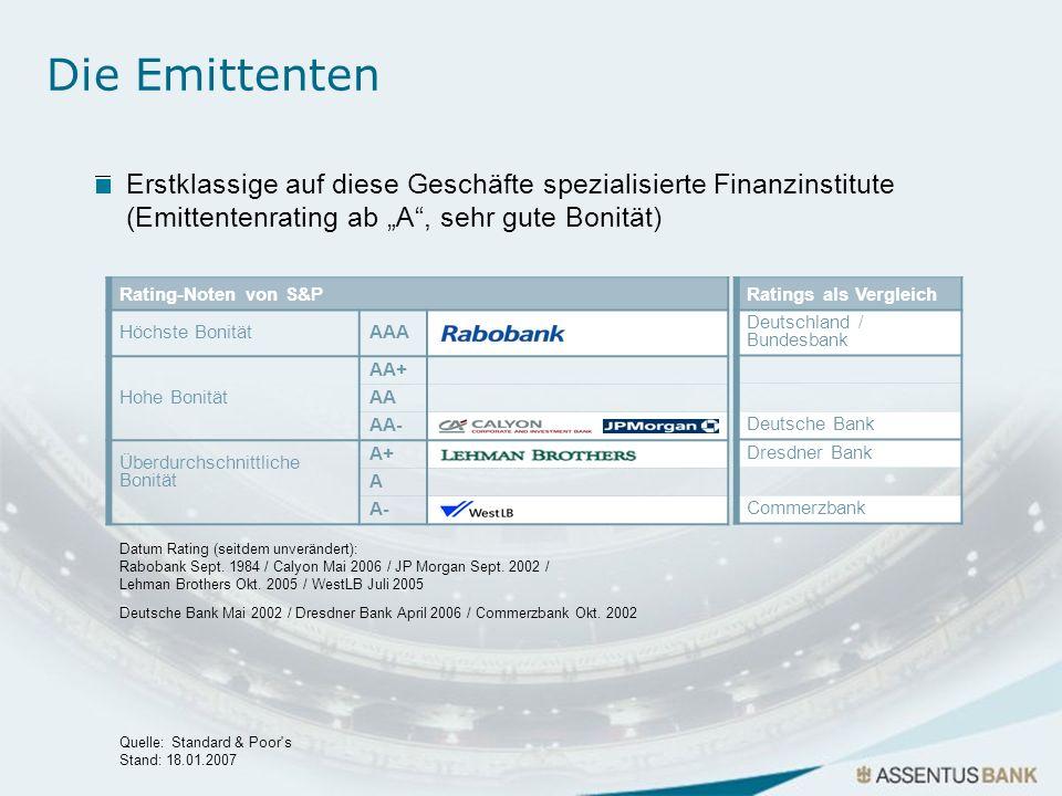 Erstklassige auf diese Geschäfte spezialisierte Finanzinstitute (Emittentenrating ab A, sehr gute Bonität) Die Emittenten Rating-Noten von S&P Höchste