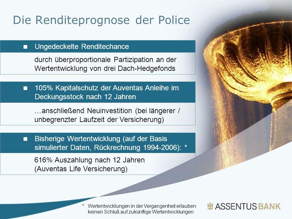 Die Renditeprognose der Police *Wertentwicklungen in der Vergangenheit erlauben keinen Schluß auf zukünftige Wertentwicklungen Bisherige Wertentwicklu