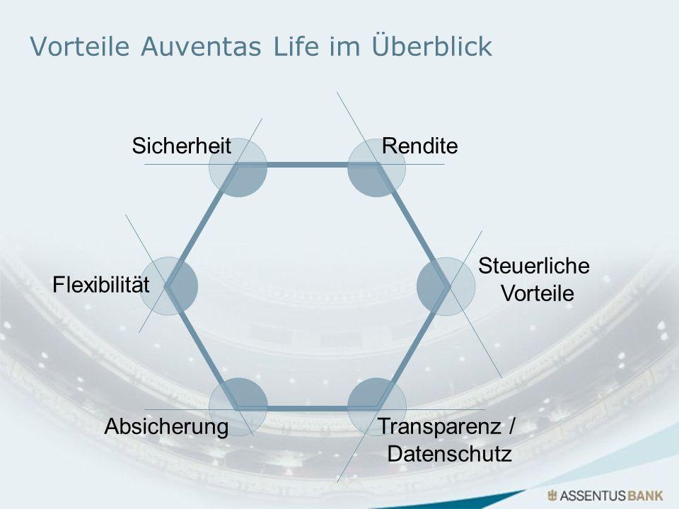 Vorteile Auventas Life im Überblick Transparenz / Datenschutz Steuerliche Vorteile SicherheitRendite Flexibilität Absicherung
