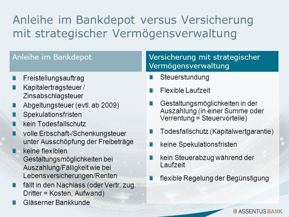 Anleihe im Bankdepot versus Versicherung mit strategischer Vermögensverwaltung Freistellungsauftrag Kapitalertragsteuer / Zinsabschlagsteuer Abgeltung