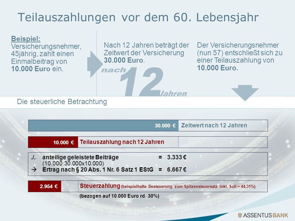 2.954 Steuerzahlung (beispielhafte Besteuerung zum Spitzensteuersatz inkl. Soli = 44,31%) (bezogen auf 10.000 Euro rd. 30%) Teilauszahlungen vor dem 6