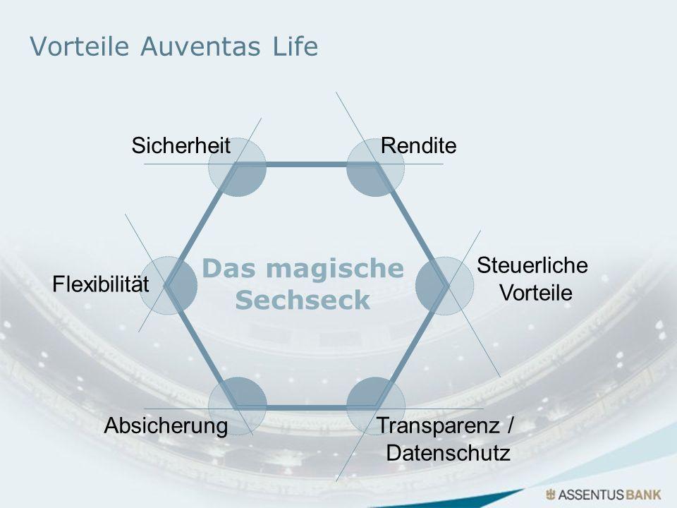 Vorteile Auventas Life Transparenz / Datenschutz Steuerliche Vorteile SicherheitRendite Flexibilität Absicherung Das magische Sechseck