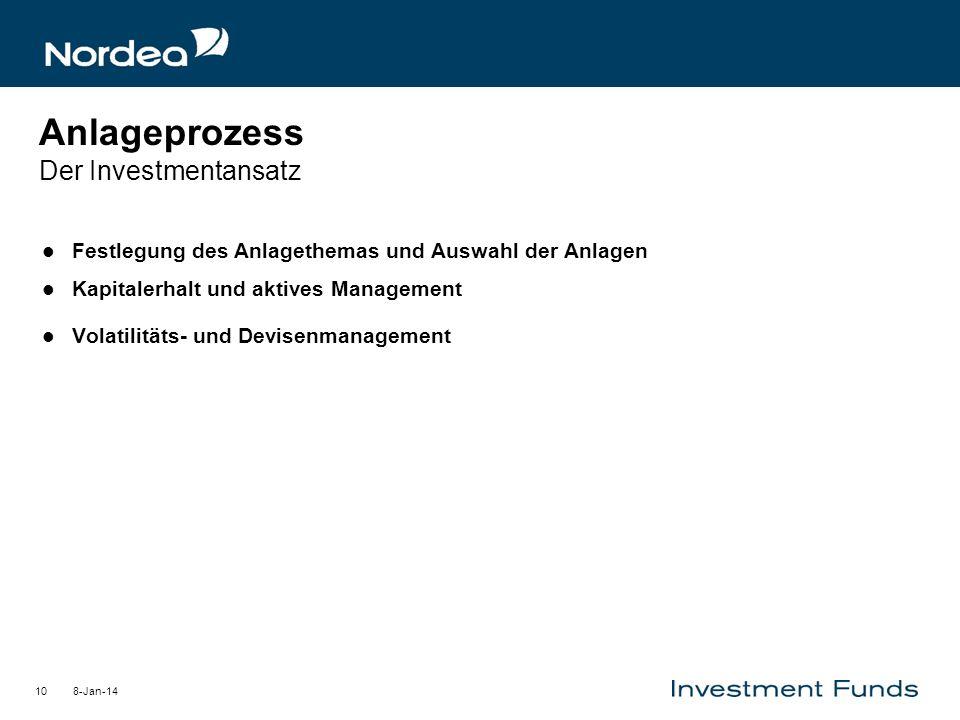 8-Jan-1410 Anlageprozess Der Investmentansatz Festlegung des Anlagethemas und Auswahl der Anlagen Kapitalerhalt und aktives Management Volatilitäts- u