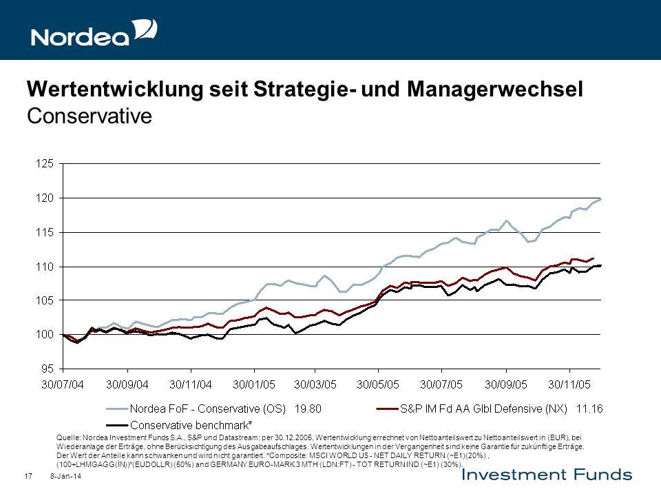 8-Jan-1417 Wertentwicklung seit Strategie- und Managerwechsel Conservative Quelle: Nordea Investment Funds S.A., S&P und Datastream; per 30.12.2005, W