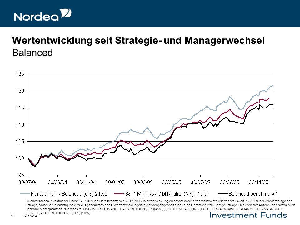 8-Jan-1418 Wertentwicklung seit Strategie- und Managerwechsel Balanced Quelle: Nordea Investment Funds S.A., S&P und Datastream; per 30.12.2005, Werte