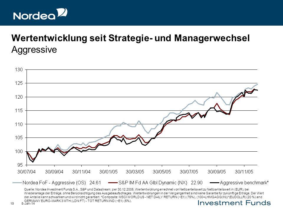 8-Jan-1419 Wertentwicklung seit Strategie- und Managerwechsel Aggressive Quelle: Nordea Investment Funds S.A., S&P und Datastream; per 30.12.2005, Wer