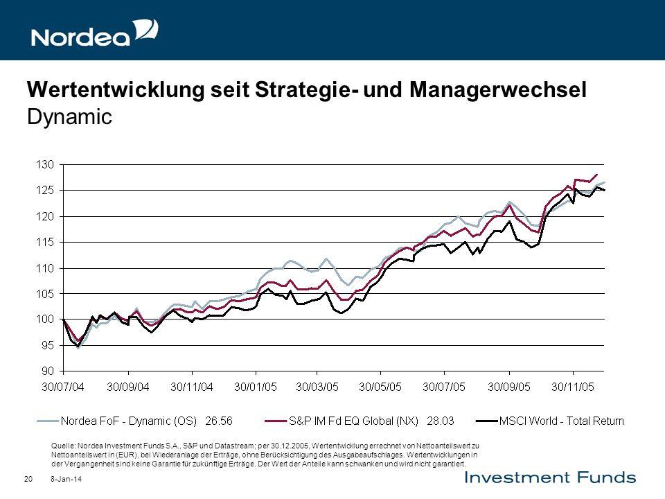 8-Jan-1420 Wertentwicklung seit Strategie- und Managerwechsel Dynamic Quelle: Nordea Investment Funds S.A., S&P und Datastream; per 30.12.2005, Werten