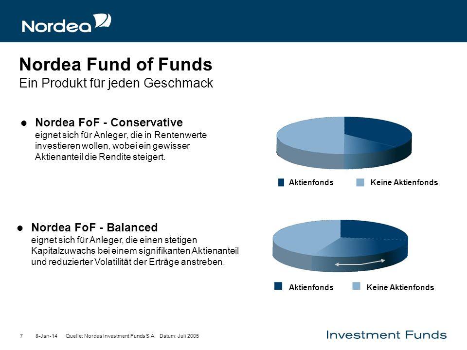 8-Jan-147 Nordea Fund of Funds Ein Produkt für jeden Geschmack Nordea FoF - Conservative eignet sich für Anleger, die in Rentenwerte investieren wolle