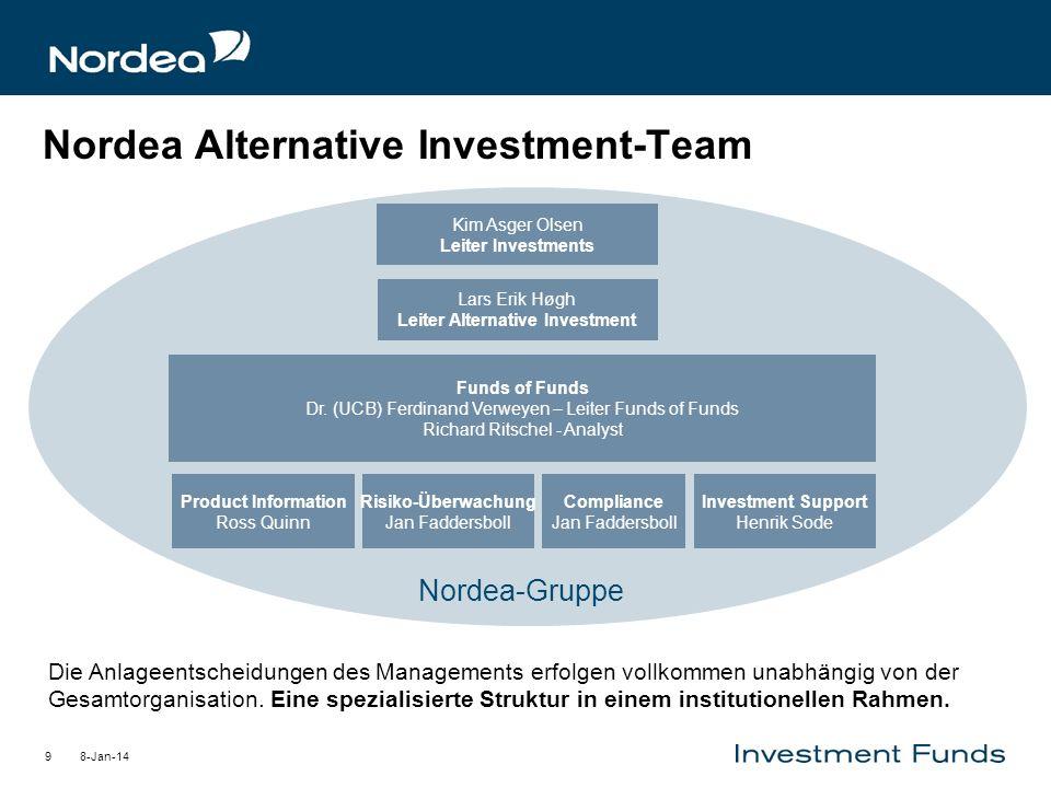 8-Jan-149 Nordea Group Nordea Alternative Investment-Team Die Anlageentscheidungen des Managements erfolgen vollkommen unabhängig von der Gesamtorgani