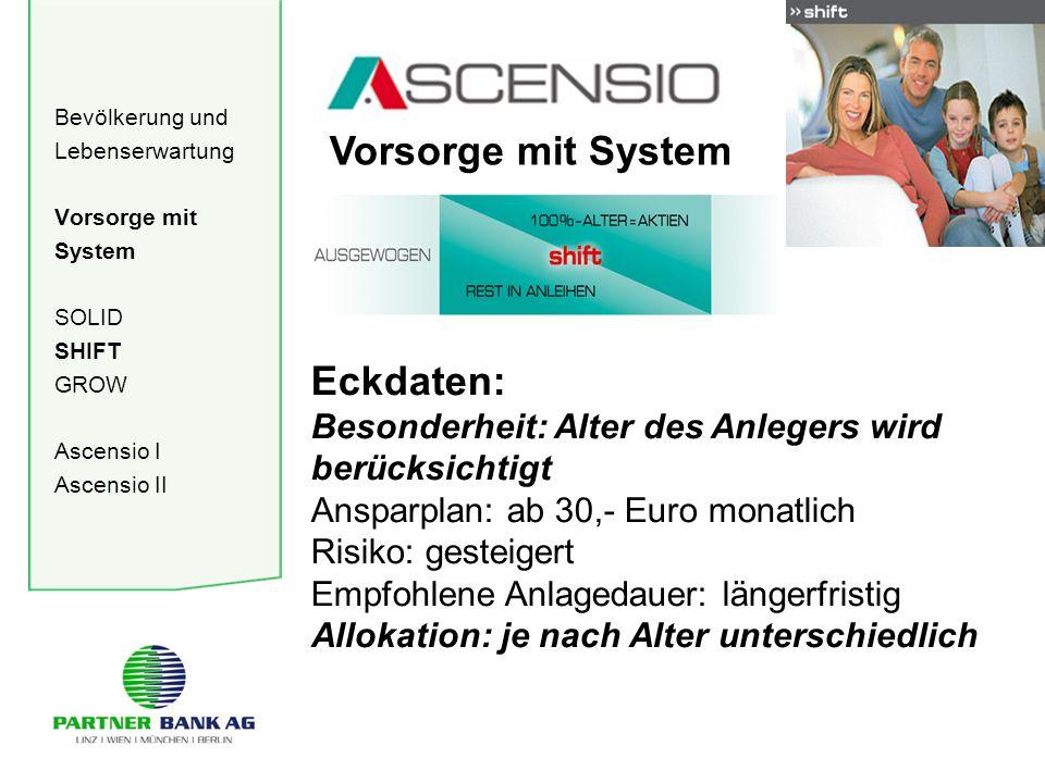 Bevölkerung und Lebenserwartung Vorsorge mit System SOLID SHIFT GROW Ascensio I Ascensio II Vorsorge mit System Eckdaten: Besonderheit: Alter des Anle