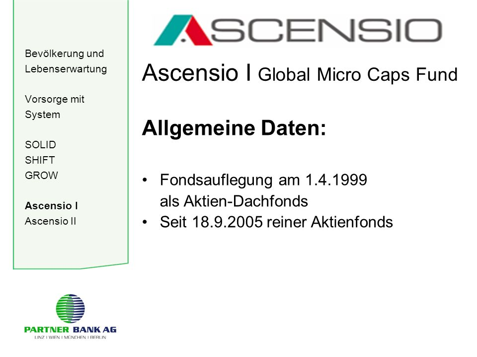 Bevölkerung und Lebenserwartung Vorsorge mit System SOLID SHIFT GROW Ascensio I Ascensio II Ascensio I Global Micro Caps Fund Allgemeine Daten: Fondsa