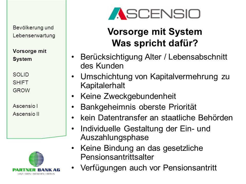 Bevölkerung und Lebenserwartung Vorsorge mit System SOLID SHIFT GROW Ascensio I Ascensio II Berücksichtigung Alter / Lebensabschnitt des Kunden Umschi