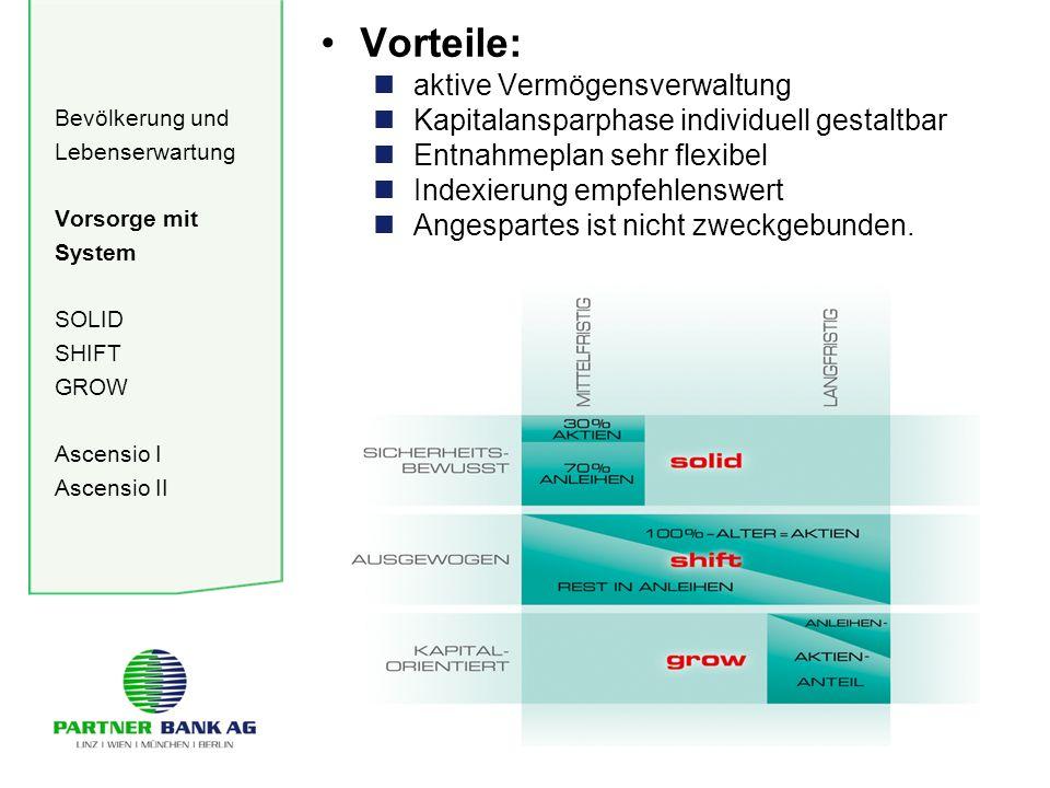 Bevölkerung und Lebenserwartung Vorsorge mit System SOLID SHIFT GROW Ascensio I Ascensio II Vorteile: n aktive Vermögensverwaltung n Kapitalansparphas