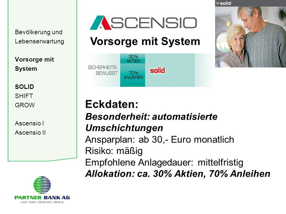 Bevölkerung und Lebenserwartung Vorsorge mit System SOLID SHIFT GROW Ascensio I Ascensio II Vorsorge mit System Eckdaten: Besonderheit: automatisierte