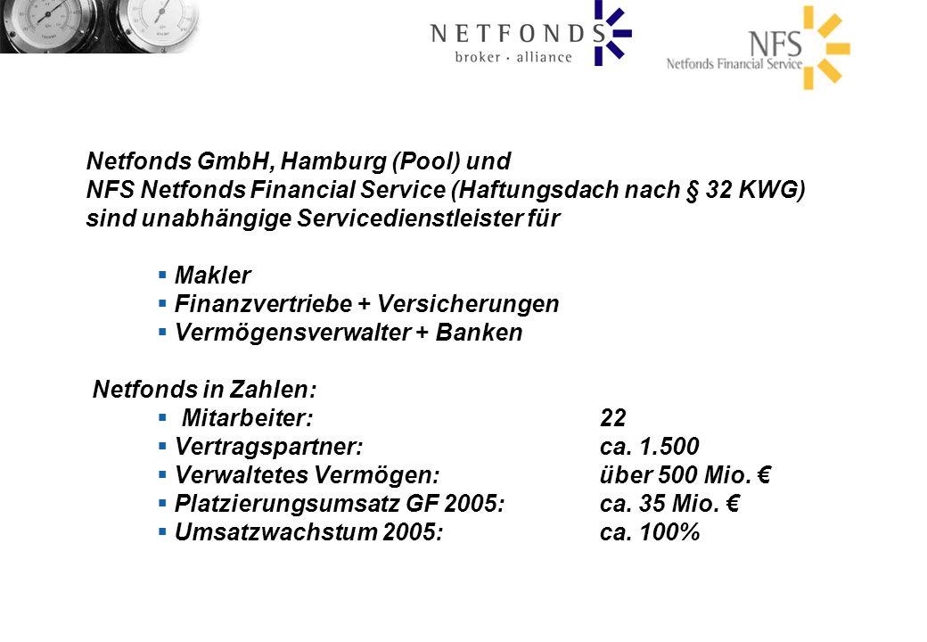 Netfonds GmbH, Hamburg (Pool) und NFS Netfonds Financial Service (Haftungsdach nach § 32 KWG) sind unabhängige Servicedienstleister für Makler Finanzv