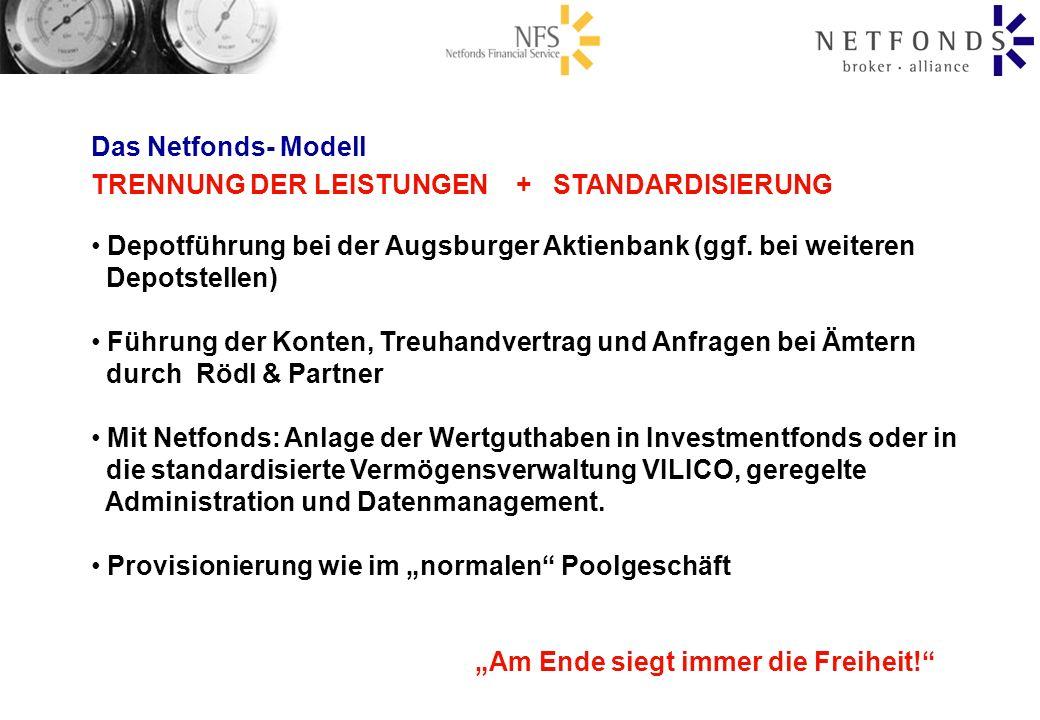 Das Netfonds- Modell TRENNUNG DER LEISTUNGEN + STANDARDISIERUNG Depotführung bei der Augsburger Aktienbank (ggf. bei weiteren Depotstellen) Führung de
