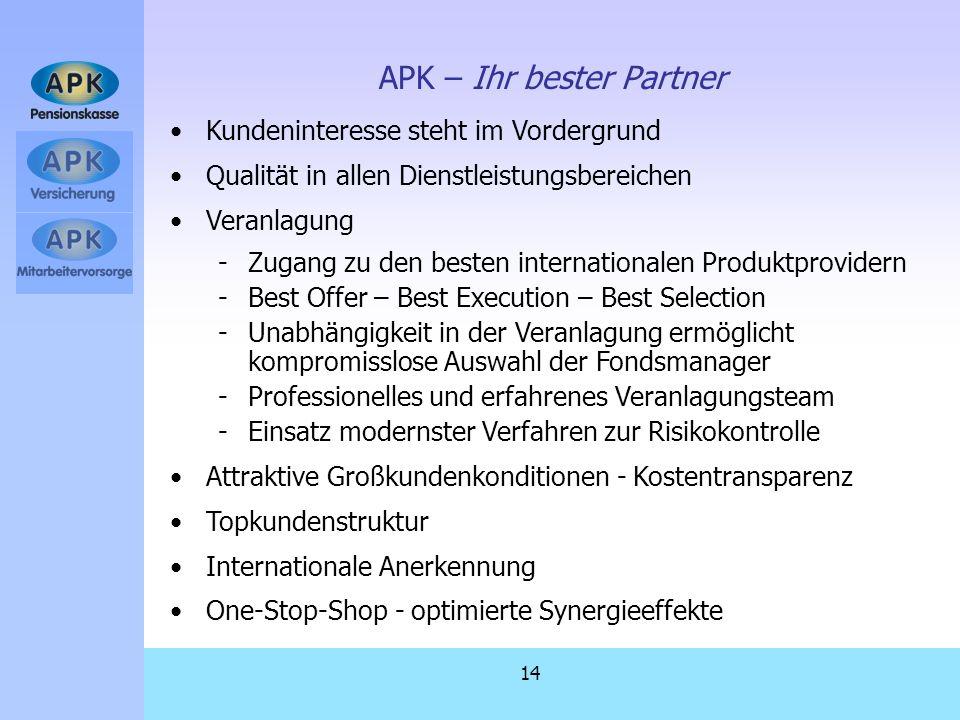 14 APK – Ihr bester Partner Kundeninteresse steht im Vordergrund Qualität in allen Dienstleistungsbereichen Veranlagung -Zugang zu den besten internat