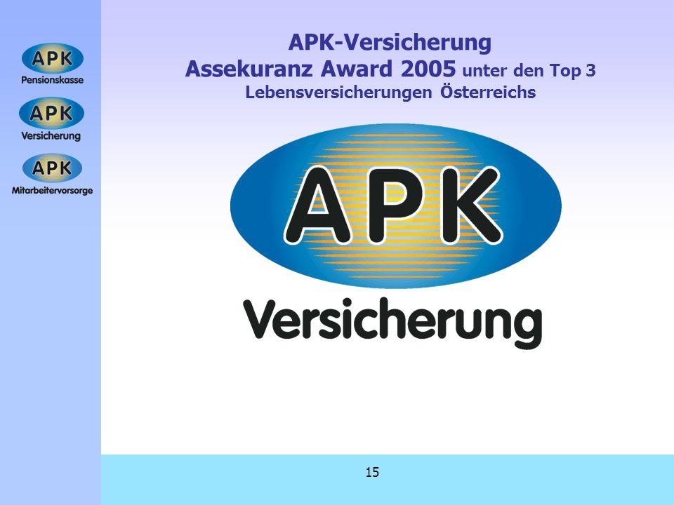 15 APK-Versicherung Assekuranz Award 2005 unter den Top 3 Lebensversicherungen Österreichs