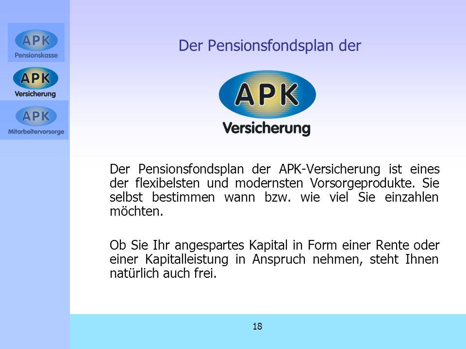 18 Der Pensionsfondsplan der Der Pensionsfondsplan der APK-Versicherung ist eines der flexibelsten und modernsten Vorsorgeprodukte. Sie selbst bestimm