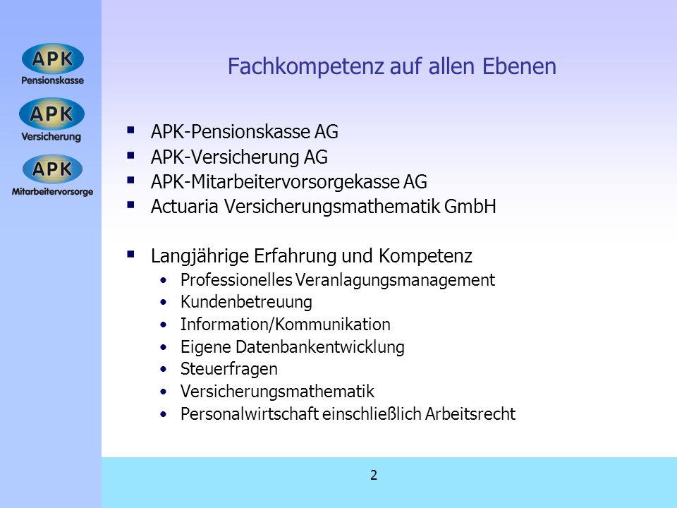 2 Fachkompetenz auf allen Ebenen APK-Pensionskasse AG APK-Versicherung AG APK-Mitarbeitervorsorgekasse AG Actuaria Versicherungsmathematik GmbH Langjä