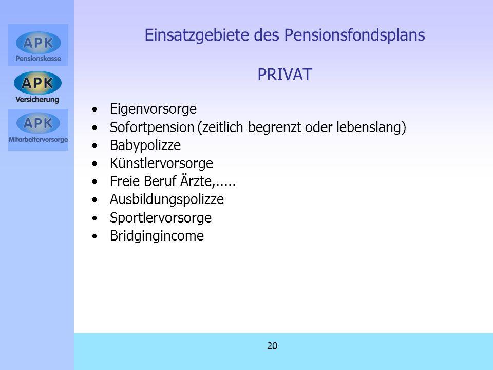 20 Einsatzgebiete des Pensionsfondsplans PRIVAT Eigenvorsorge Sofortpension (zeitlich begrenzt oder lebenslang) Babypolizze Künstlervorsorge Freie Ber