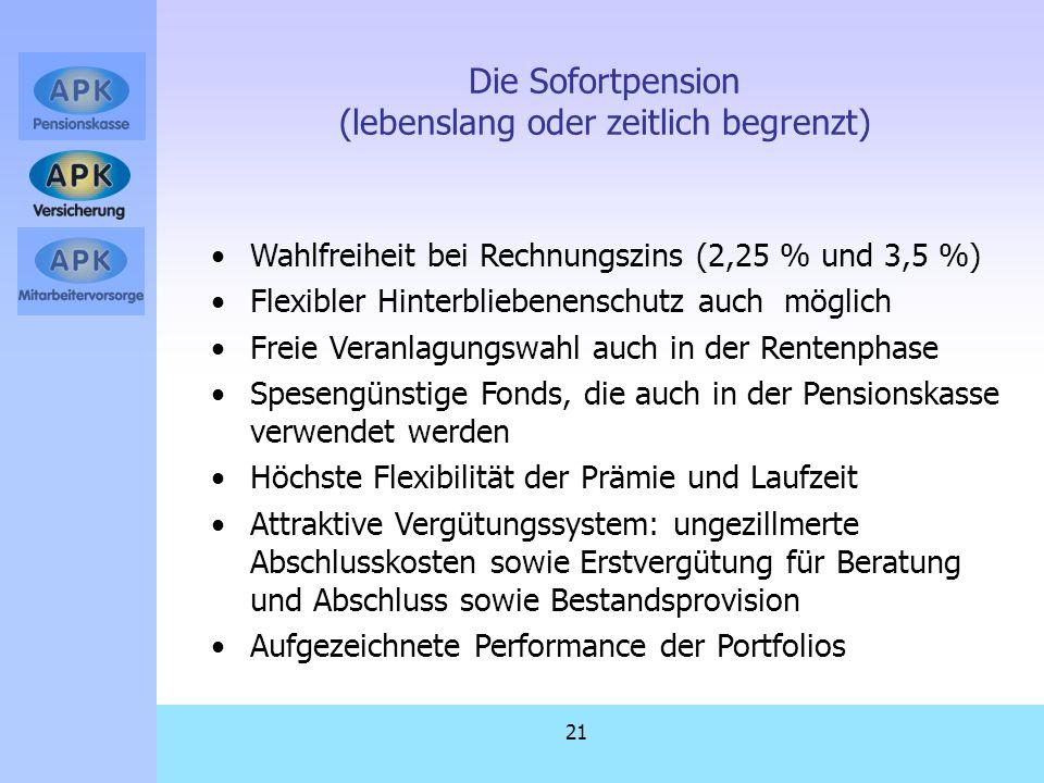 21 Die Sofortpension (lebenslang oder zeitlich begrenzt) Wahlfreiheit bei Rechnungszins (2,25 % und 3,5 %) Flexibler Hinterbliebenenschutz auch möglic