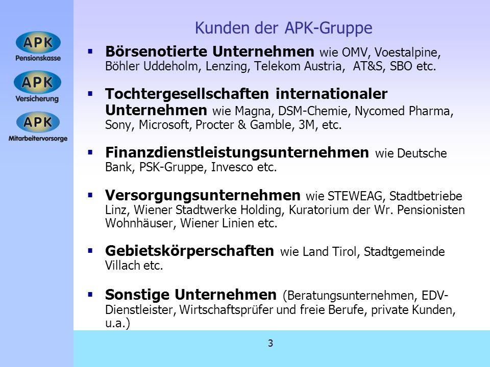 3 Kunden der APK-Gruppe Börsenotierte Unternehmen wie OMV, Voestalpine, Böhler Uddeholm, Lenzing, Telekom Austria, AT&S, SBO etc. Tochtergesellschafte
