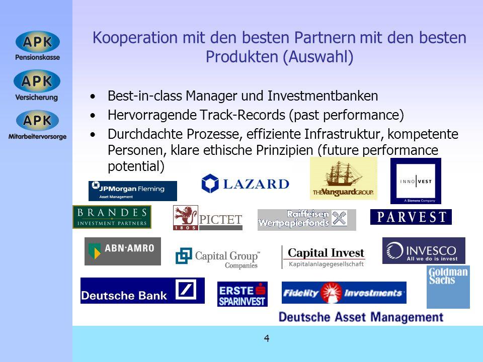 4 Kooperation mit den besten Partnern mit den besten Produkten (Auswahl) Best-in-class Manager und Investmentbanken Hervorragende Track-Records (past