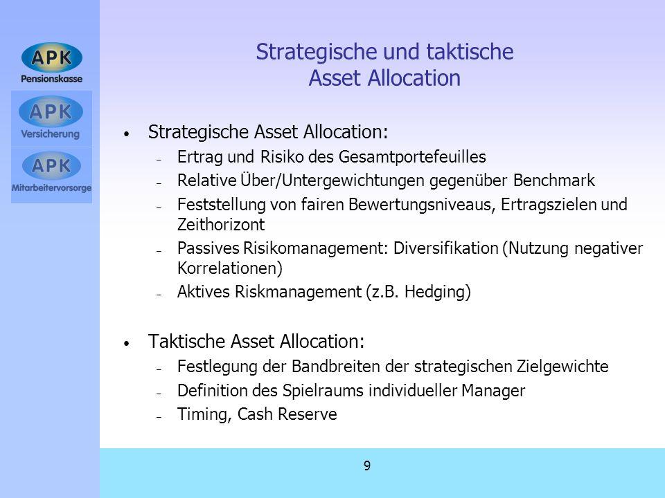 9 Strategische und taktische Asset Allocation Strategische Asset Allocation: – Ertrag und Risiko des Gesamtportefeuilles – Relative Über/Untergewichtu