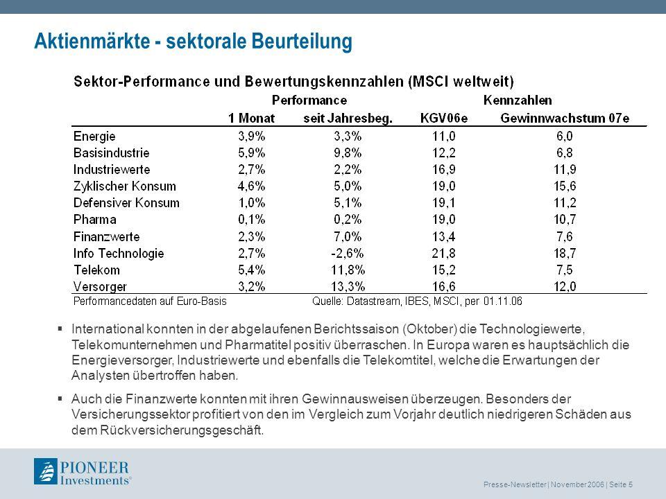 Presse-Newsletter | November 2006 | Seite 5 Aktienmärkte - sektorale Beurteilung International konnten in der abgelaufenen Berichtssaison (Oktober) die Technologiewerte, Telekomunternehmen und Pharmatitel positiv überraschen.
