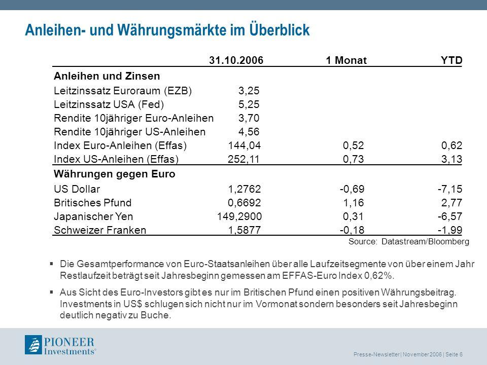 Presse-Newsletter | November 2006 | Seite 7 Anleihen Euro Die jüngsten Revisionen der Arbeitsmarktdaten, verbunden mit weiter fallender Arbeitslosigkeit, relativieren das Ausmaß der sich abschwächenden US- Wirtschaft.