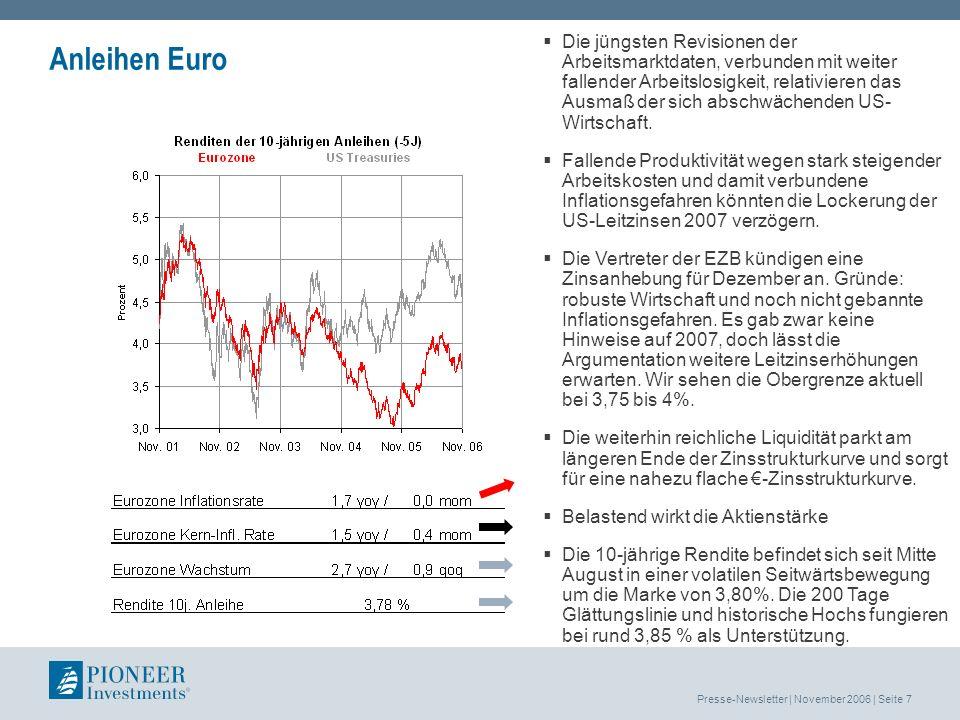 Presse-Newsletter | November 2006 | Seite 8 Anleihen USA Unsere Trendmodelle geben derzeit folgende Signale: Anleihemarkt - Duration USA neutral Japanuntergewichten Währung gegen Euro USD neutral Yenuntergewichten Der Oktober verlief am US-Rentenmarkt sehr volatil.
