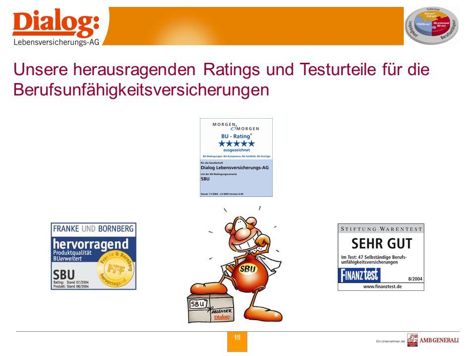 18 Unsere herausragenden Ratings und Testurteile für die Berufsunfähigkeitsversicherungen
