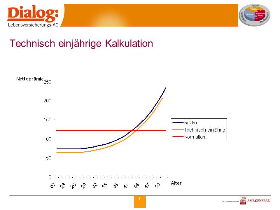 8 Prämienvergleich – Deutschland; Risikoleben klassisch, Nichtraucher Vorgaben: Mann, Eintrittsalter 25, Versicherungsdauer 20 Jahre Ein Beispiel unserer Leistungsfähigkeit GesellschaftTodesfallsumme in Monatl.