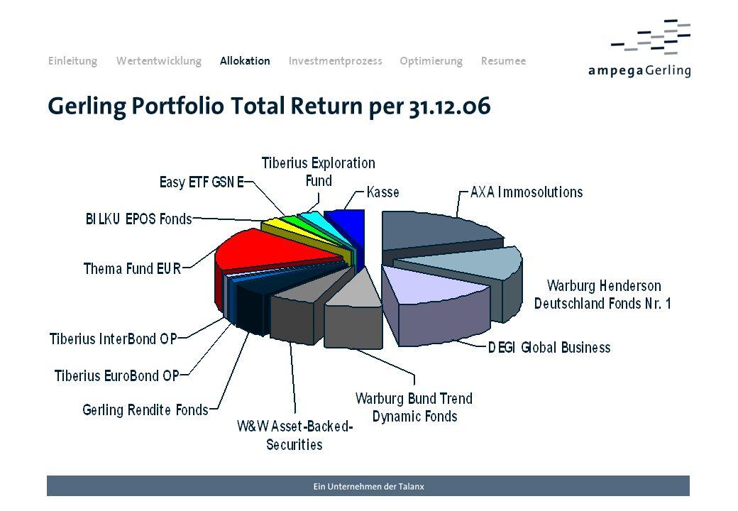 Gerling Portfolio Total Return per 31.12.06 Einleitung Wertentwicklung Allokation Investmentprozess Optimierung Resumee