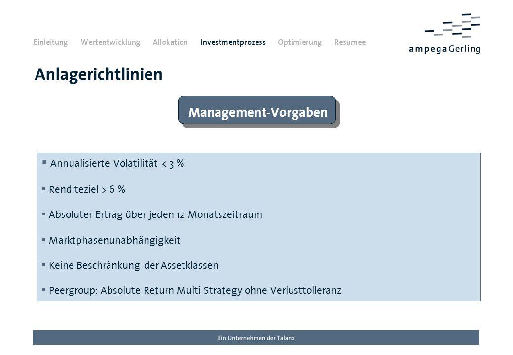 Der Investmentprozess des Gerling Portfolio Total Return Einleitung Wertentwicklung Allokation Investmentprozess Optimierung Resumee