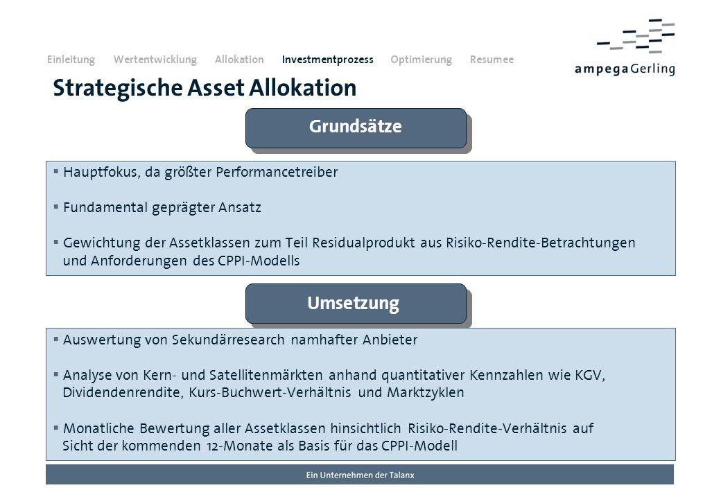 Strategische Asset Allokation Fonds- selektion Portfolio Auswahl und Gewichtung von: Wirtschaftsregionen/Ländern Asset-Klassen (Aktien/Renten etc.) (R