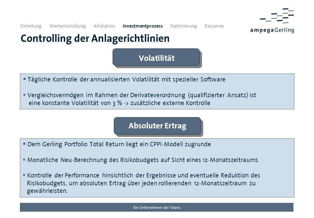 Fondsselektion / Portfoliokonstruktion Analyse der relevanten Peergroups mit Feri Trust Investbase. Zusätzliche Analysen mit Datenbanken anderer Anbie