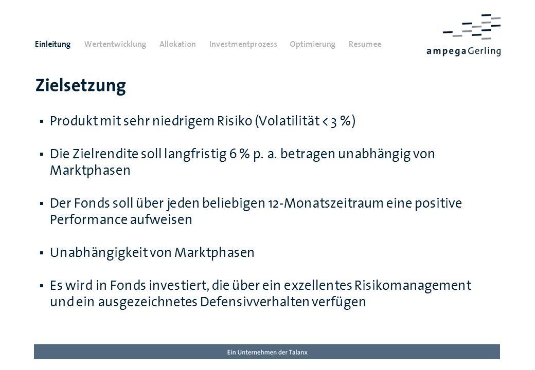 Die unendliche Krise der offenen Immobilienfonds 5. März 2006 Die Vertrauenskrise am Aktienmarkt spitzt sich zu 5. Juni 2002 Eine Asset-Klasse alleine