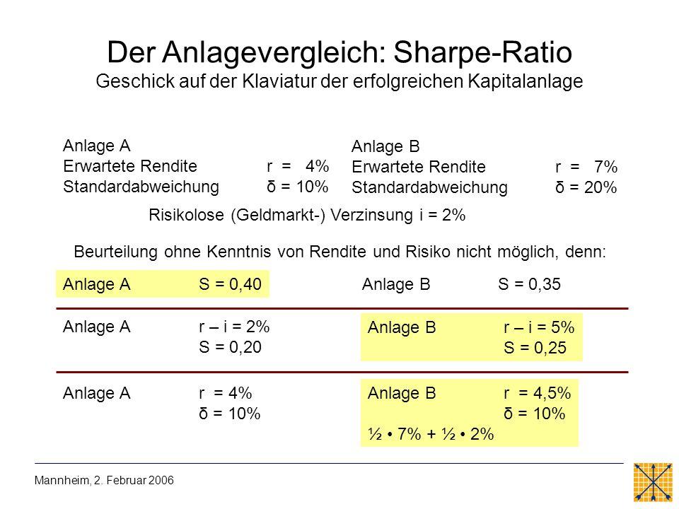 Der Anlagevergleich: Sharpe-Ratio Geschick auf der Klaviatur der erfolgreichen Kapitalanlage Mannheim, 2. Februar 2006 Beurteilung ohne Kenntnis von R