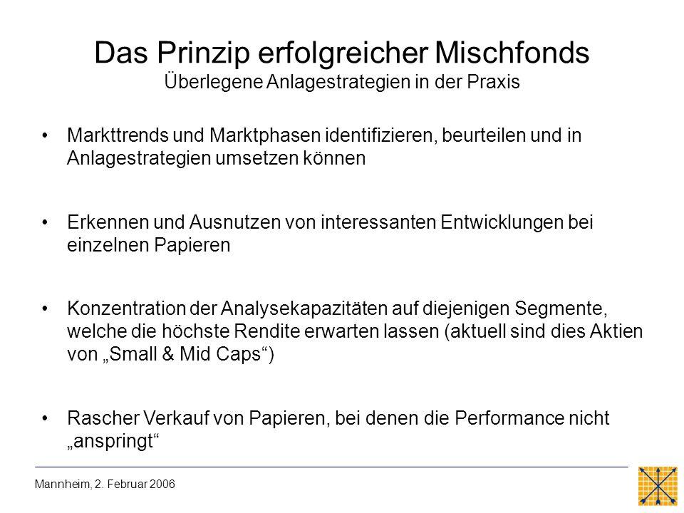 Mannheim, 2. Februar 2006 Das Prinzip erfolgreicher Mischfonds Überlegene Anlagestrategien in der Praxis Markttrends und Marktphasen identifizieren, b