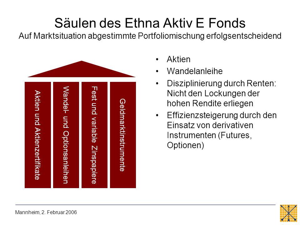 Säulen des Ethna Aktiv E Fonds Auf Marktsituation abgestimmte Portfoliomischung erfolgsentscheidend Aktien Wandelanleihe Disziplinierung durch Renten: