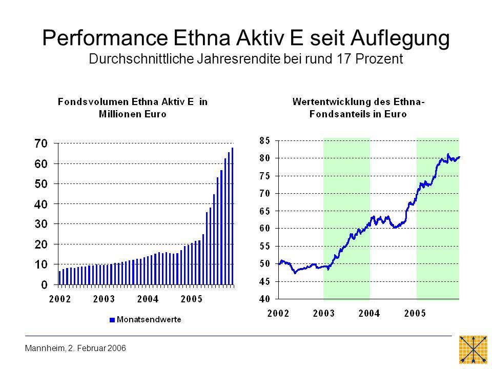 Performance Ethna Aktiv E seit Auflegung Durchschnittliche Jahresrendite bei rund 17 Prozent Mannheim, 2. Februar 2006