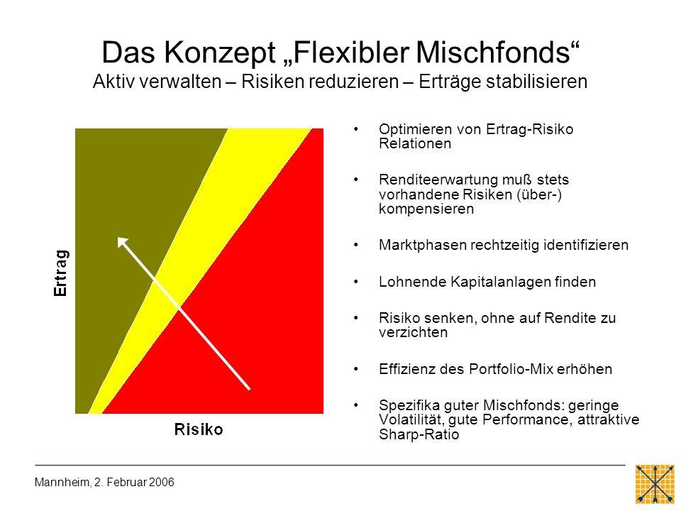 Das Konzept Flexibler Mischfonds Aktiv verwalten – Risiken reduzieren – Erträge stabilisieren Optimieren von Ertrag-Risiko Relationen Renditeerwartung